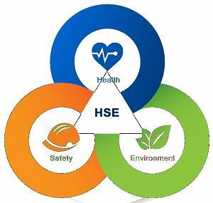 برگزاری دوره آموزشی مدیریت ایمنی و محیط زیست HSE